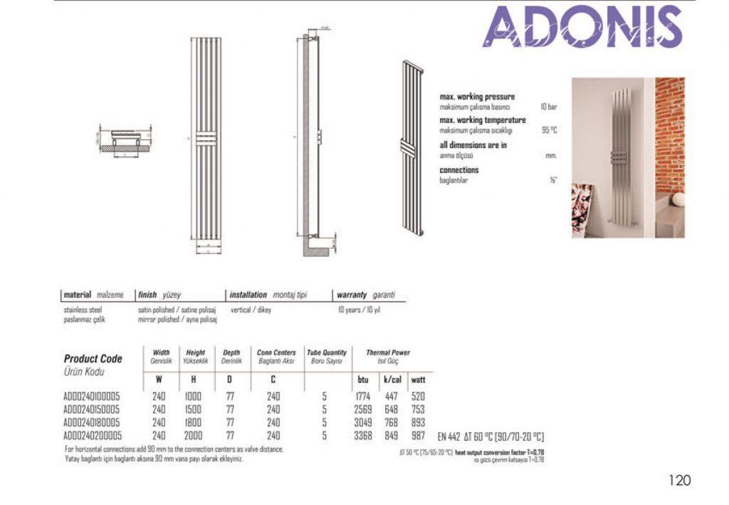 ADONIS-TECHNICAL