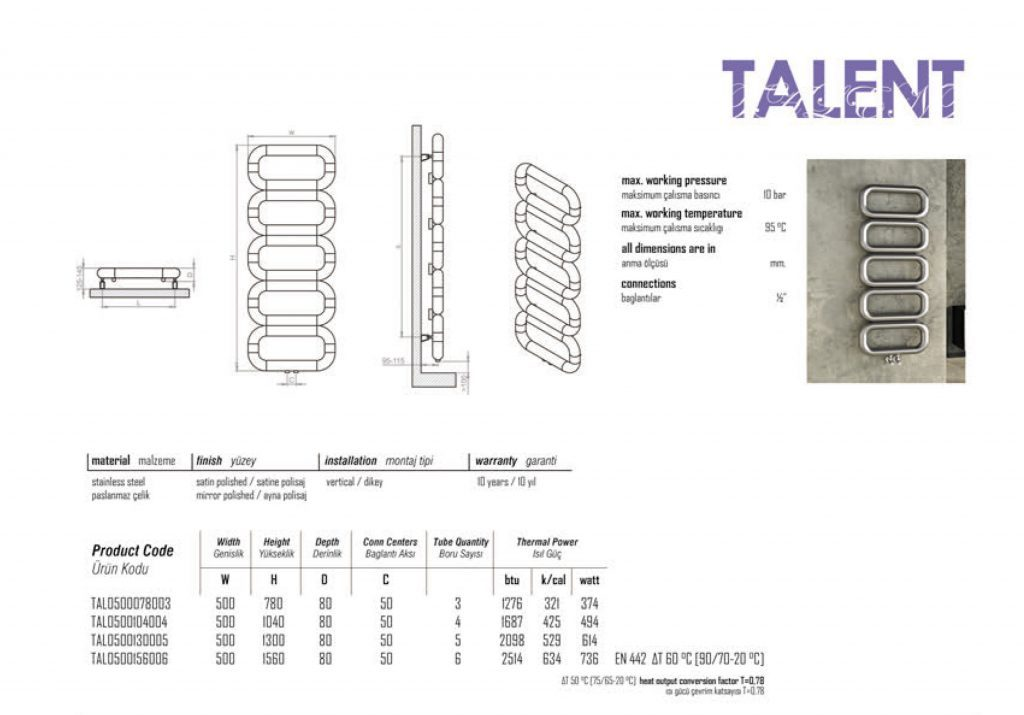 TALENT-TECHNICAL